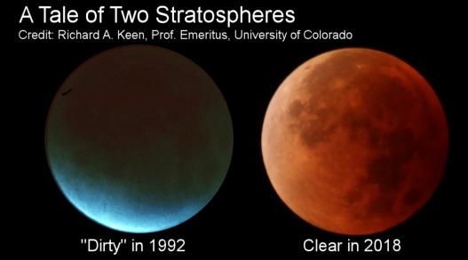 twostratospheres