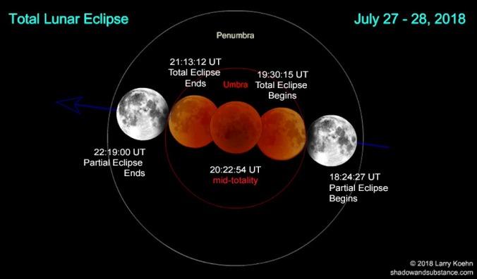 eclipsemontage07272018