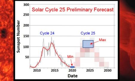SolarCycle25b