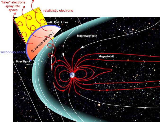 magnetosfera2
